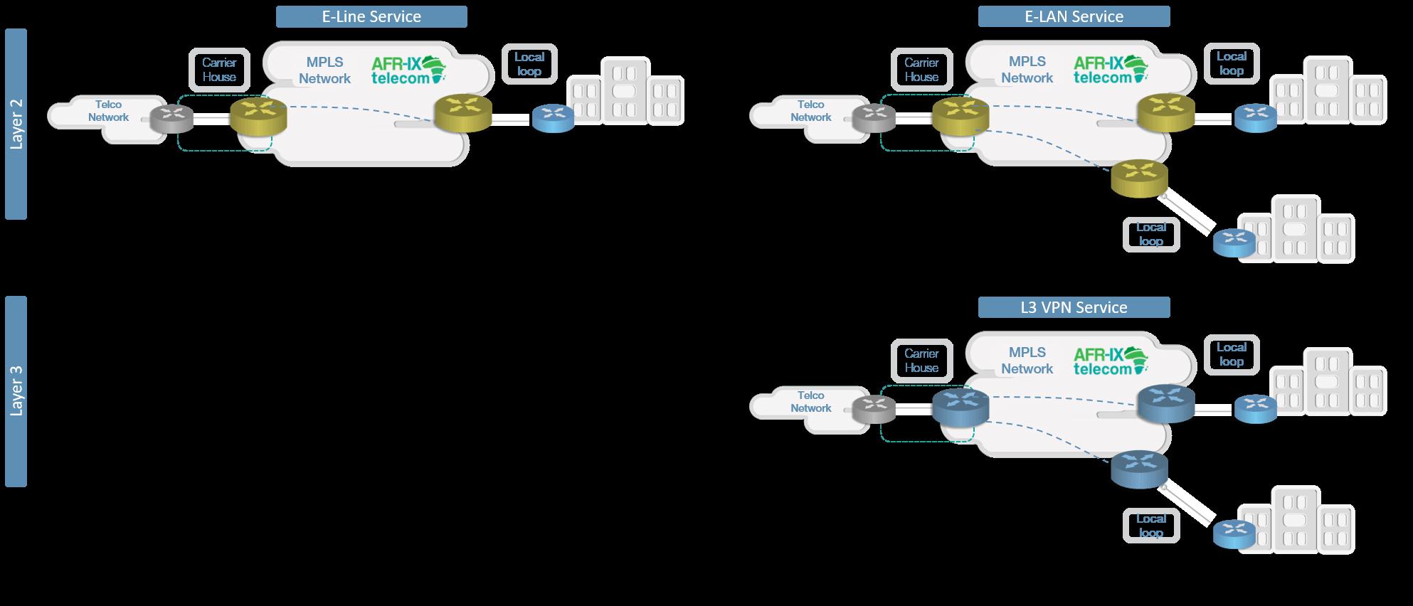 MPLS diagram